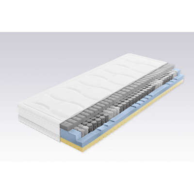 Materac Limone Visco 160/200 ATM Materace